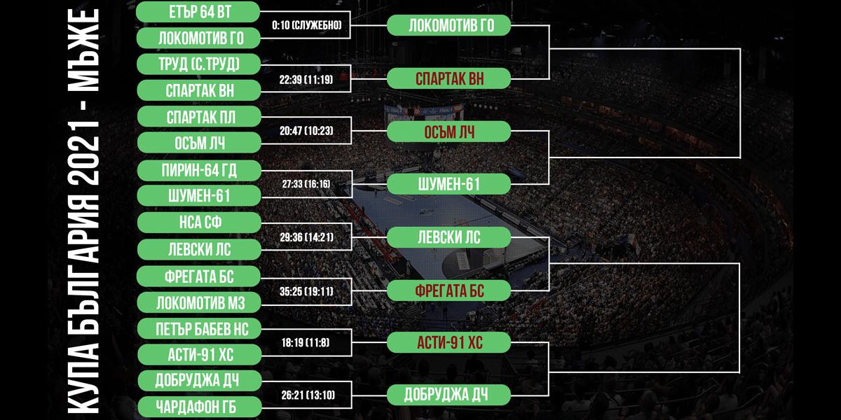 Този уикенд започват 1/4 финалите за Купа България при мъжете. Осъм и Шумен-61 се отлагат за следващата неделя (обновена)